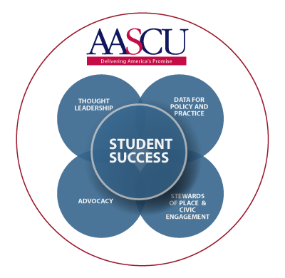 Student Success - Infographic